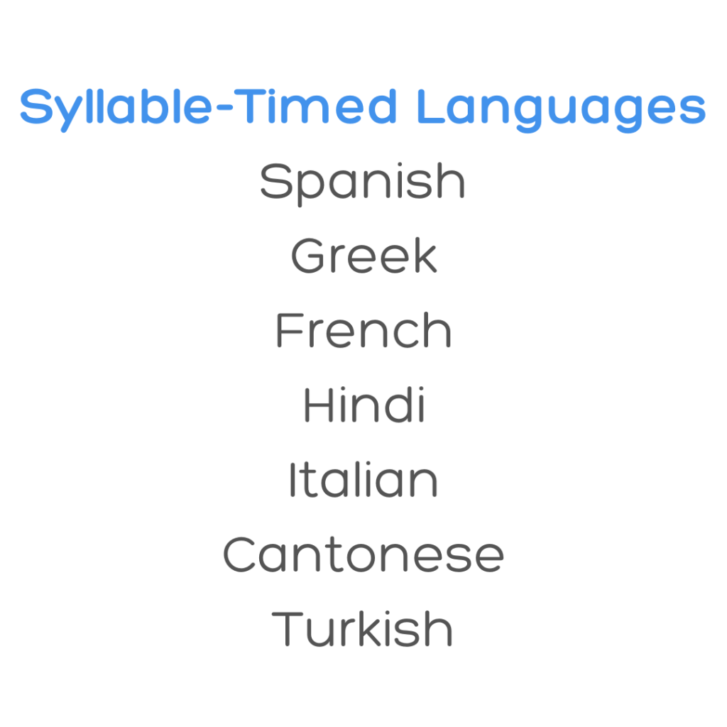 syllable-timed