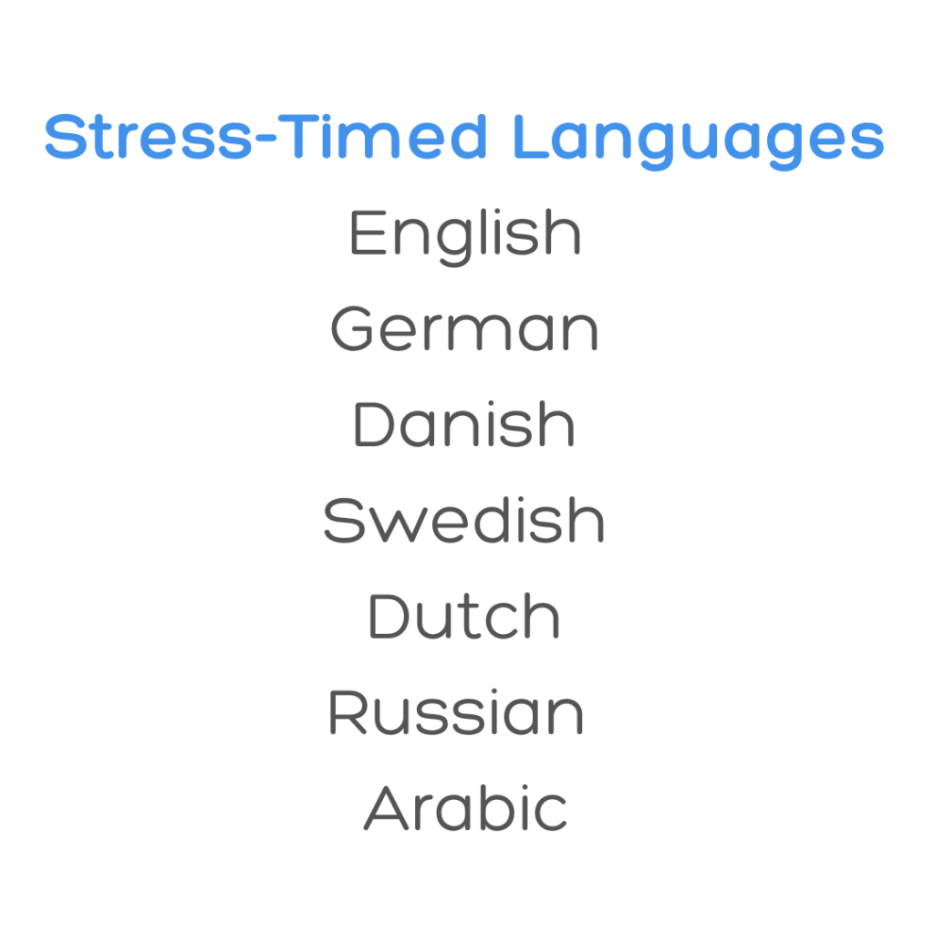 stressed-timed
